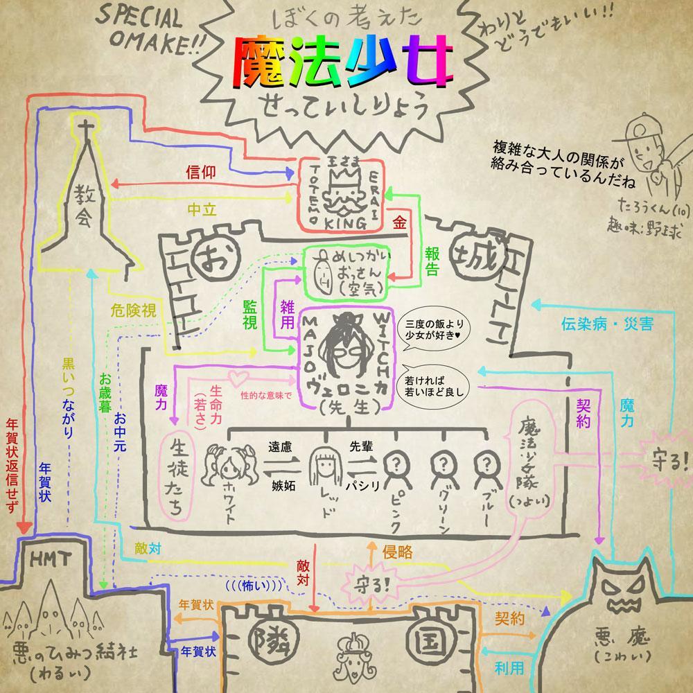 Genwaku no Majo Veronica - Henrietta Hajimete no Ofuro no Maki 14