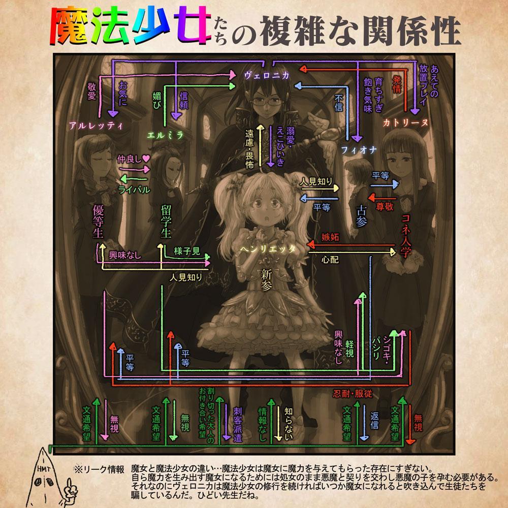 Genwaku no Majo Veronica - Henrietta Hajimete no Ofuro no Maki 56
