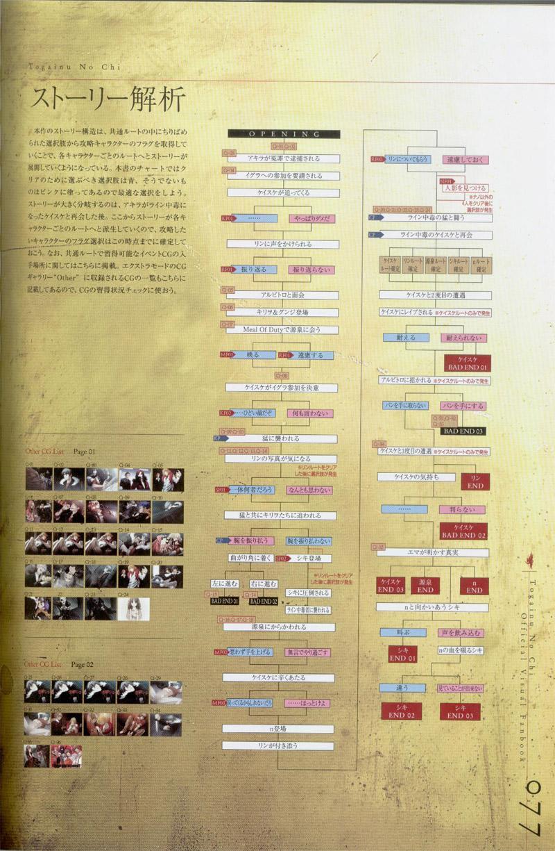 Togainu no chi -  Official Visual Fan Book 77