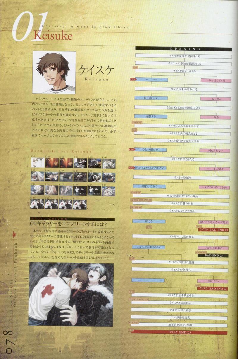 Togainu no chi -  Official Visual Fan Book 78
