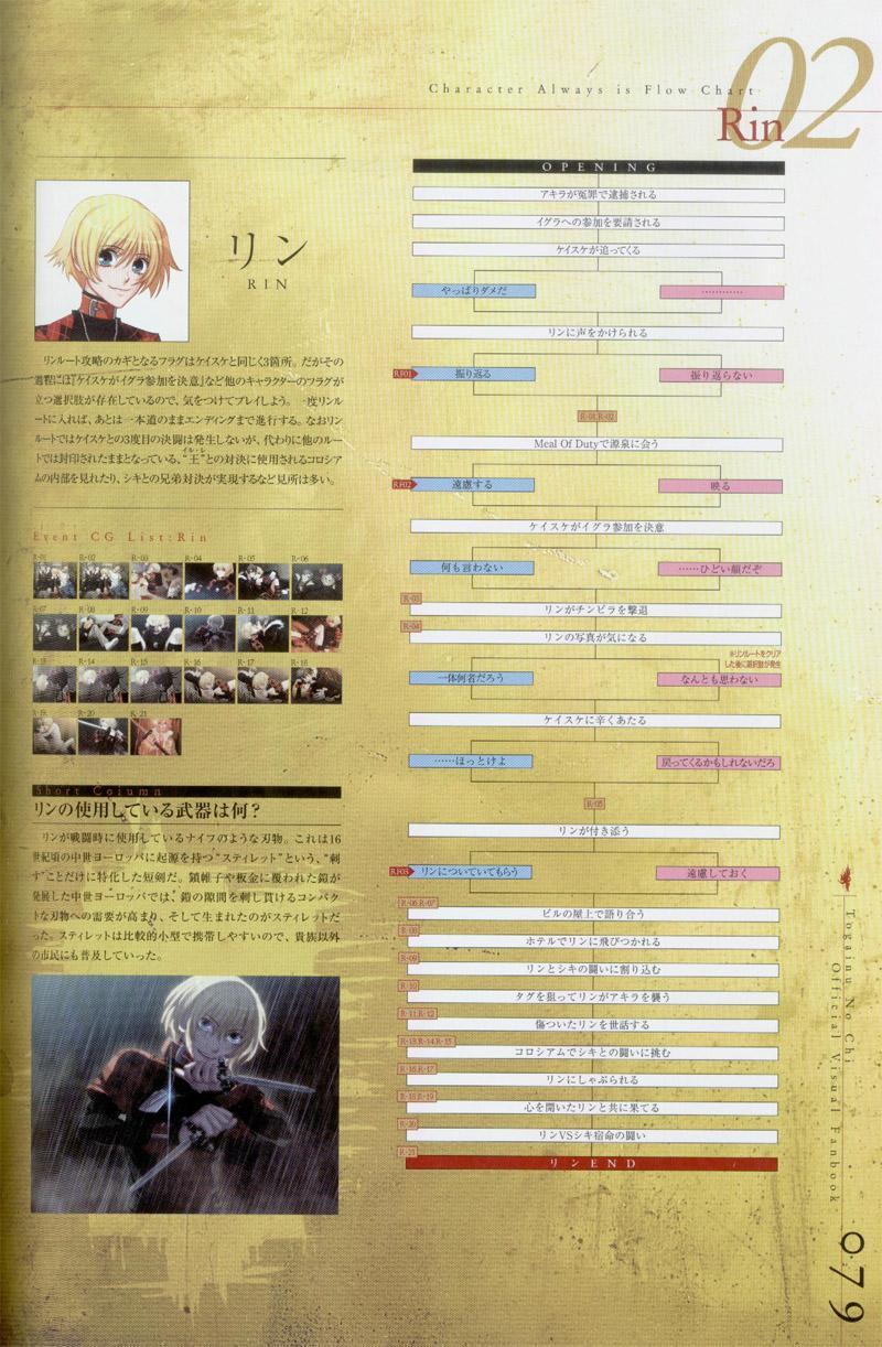 Togainu no chi -  Official Visual Fan Book 79
