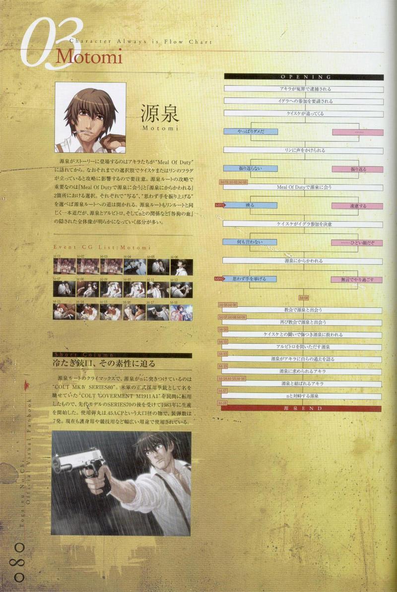Togainu no chi -  Official Visual Fan Book 80