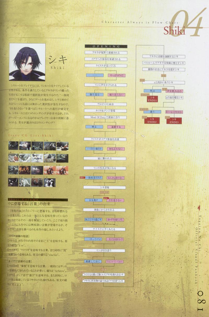 Togainu no chi -  Official Visual Fan Book 81