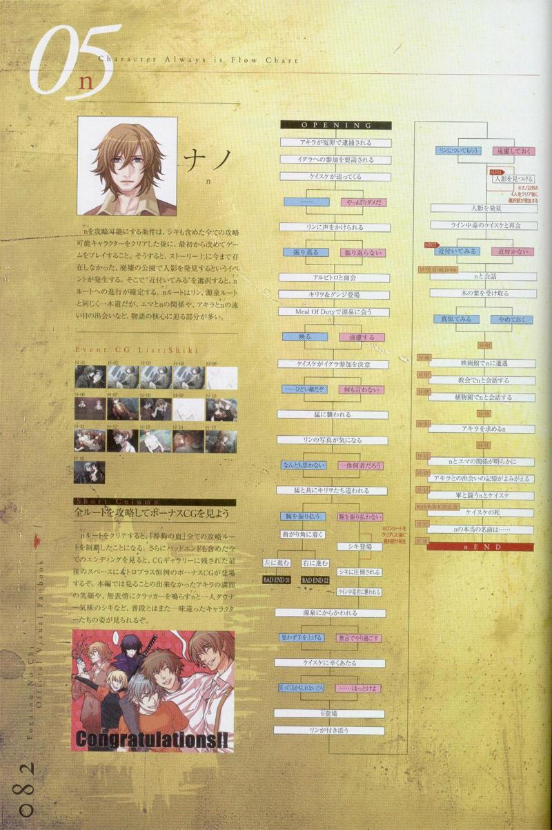 Togainu no chi -  Official Visual Fan Book 82